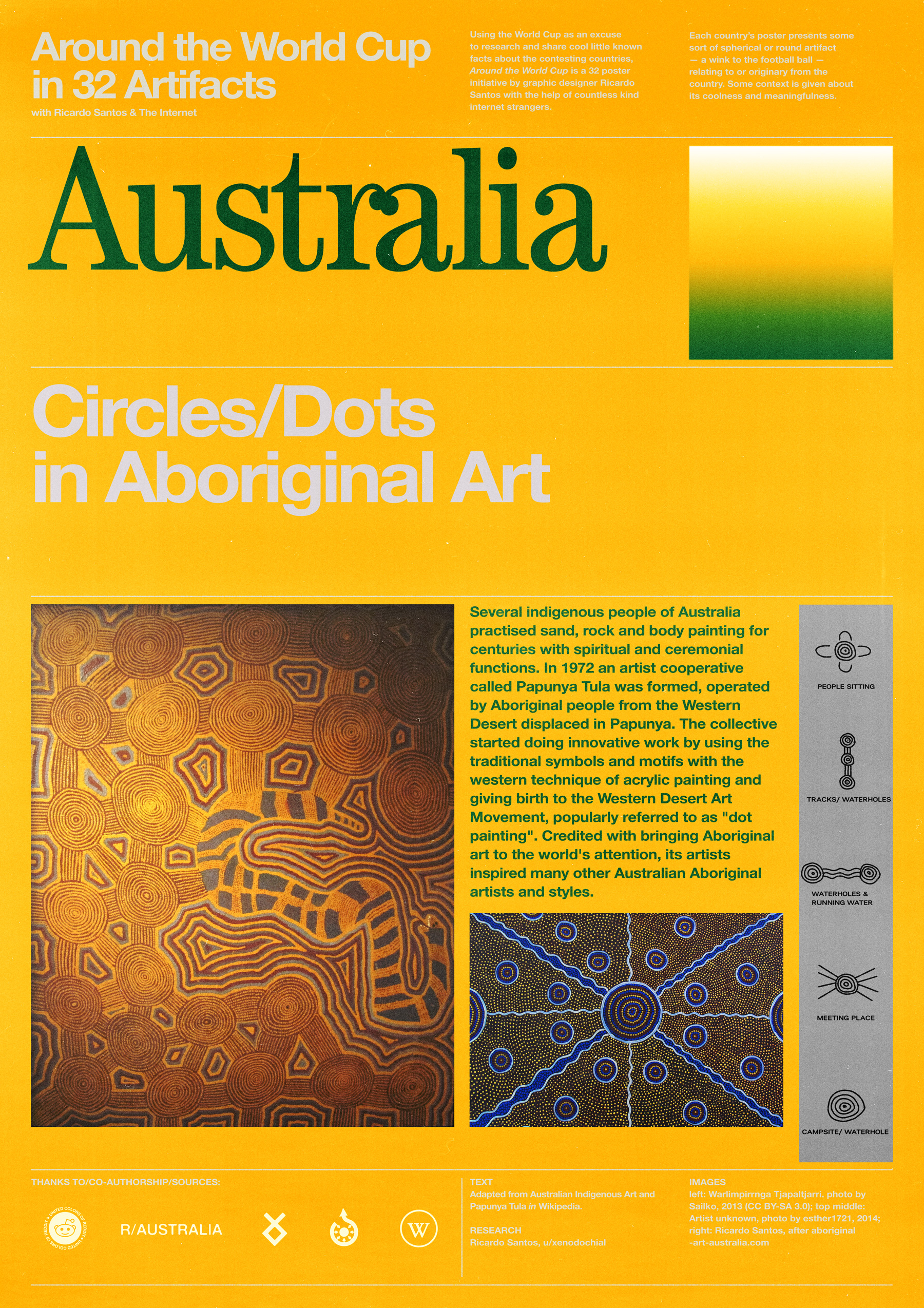 Australia poster: Circles/Dots in Aboriginal Art